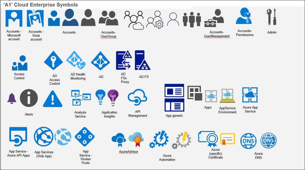 Azure Powerpoint Diagrams  U2013 Icons   9  9