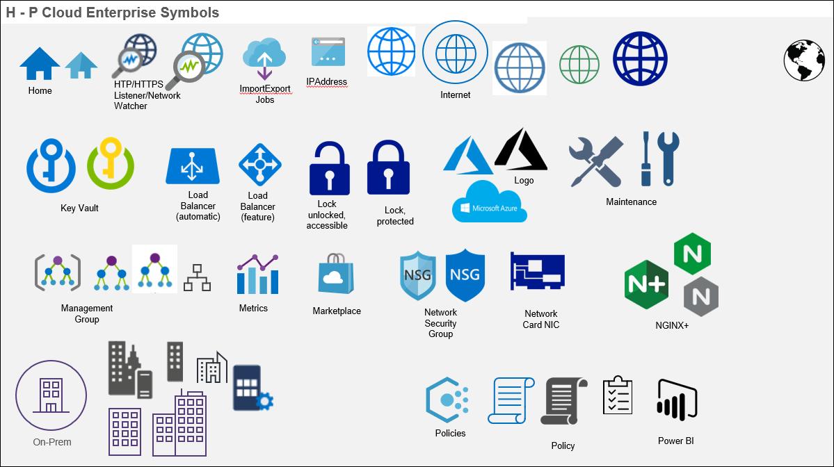 Azure PowerPoint Diagrams – Icons (#9/9) | Arlan BlogsArlan Blogs | - Alvarnet